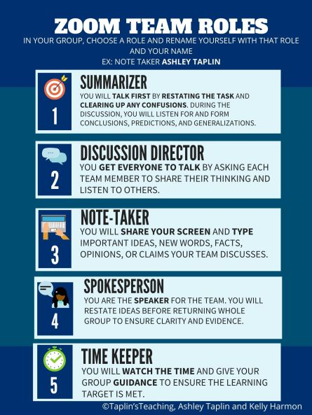 5 Zoom Team Roles (1)